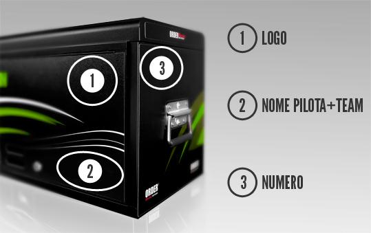 Posizioni per la personalizzazione della cassetta porta utensili Racing